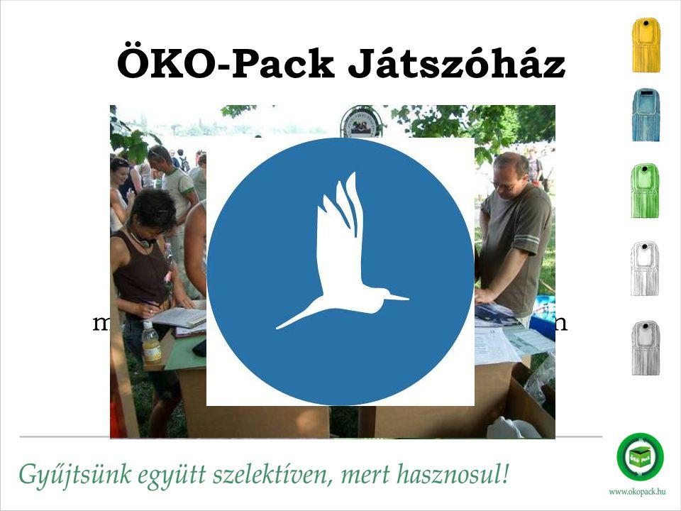 Évi 30 alkalom Egyre nagyobb hangsúly a megelőzésen és a természetvédelmen ÖKO-Pack Játszóház