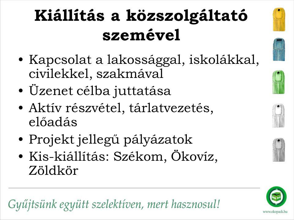 Köszönöm a figyelmet! Hankó Gergely ÖKO-Pack Nonprofit Kft. 70/249-61-13 gergely@okopack.hu