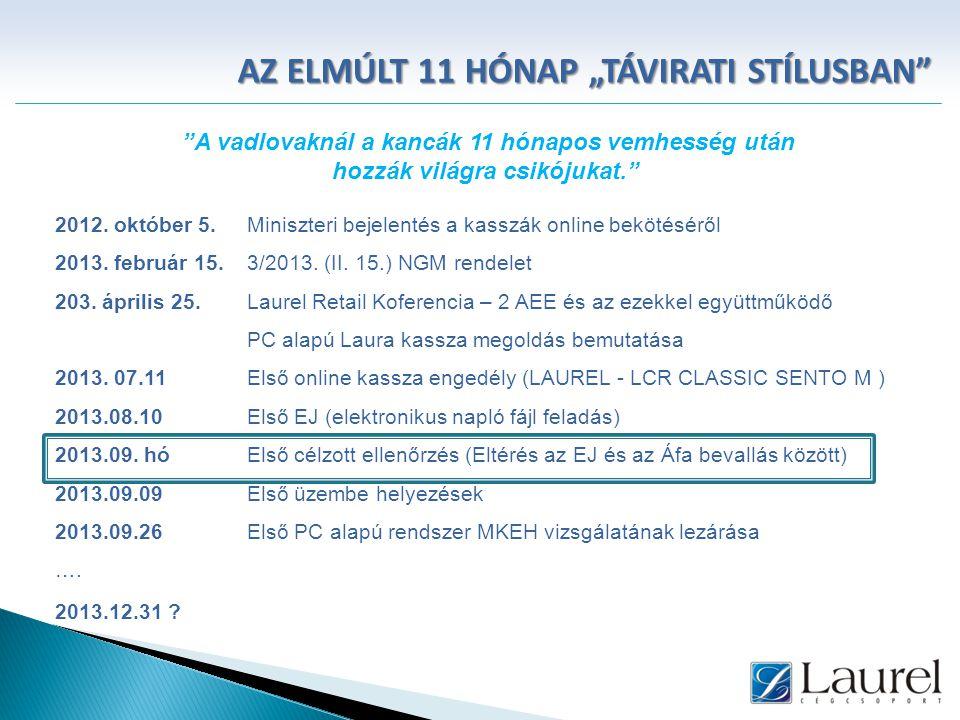 """AZ ELMÚLT 11 HÓNAP """"TÁVIRATI STÍLUSBAN 2012.október 5."""