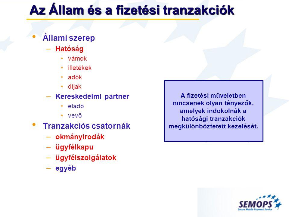5 Az Állam és a fizetési tranzakciók • Állami szerep – Hatóság •vámok •illetékek •adók •díjak – Kereskedelmi partner •eladó •vevő • Tranzakciós csatornák – okmányirodák – ügyfélkapu – ügyfélszolgálatok – egyéb A fizetési műveletben nincsenek olyan tényezők, amelyek indokolnák a hatósági tranzakciók megkülönböztetett kezelését.