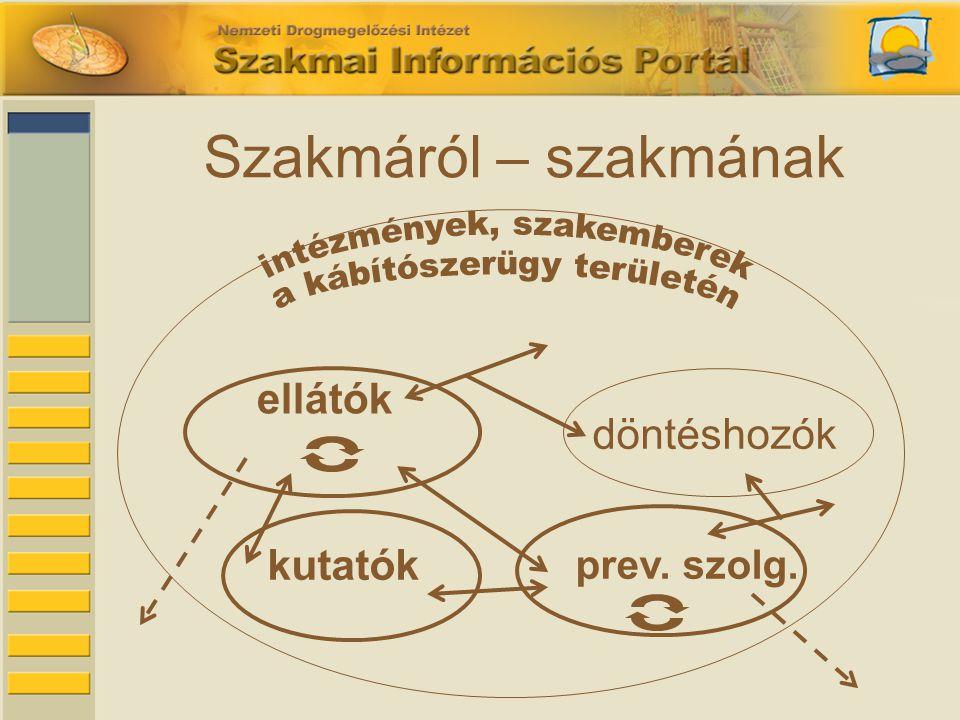 Szakmáról – szakmának döntéshozók ellátók prev. szolg. kutatók