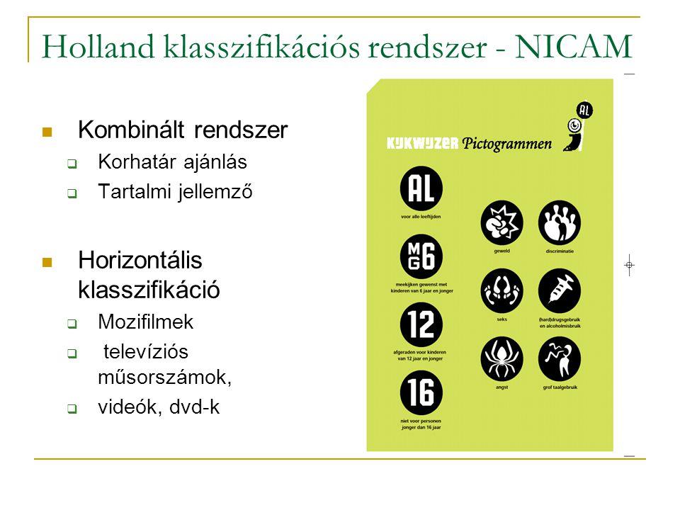 Holland klasszifikációs rendszer - NICAM  Kombinált rendszer  Korhatár ajánlás  Tartalmi jellemző  Horizontális klasszifikáció  Mozifilmek  tele