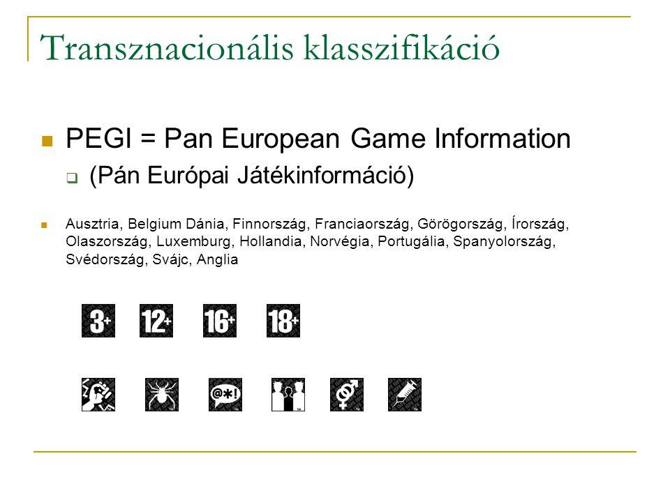 Transznacionális klasszifikáció  PEGI = Pan European Game Information  (Pán Európai Játékinformáció)  Ausztria, Belgium Dánia, Finnország, Franciao