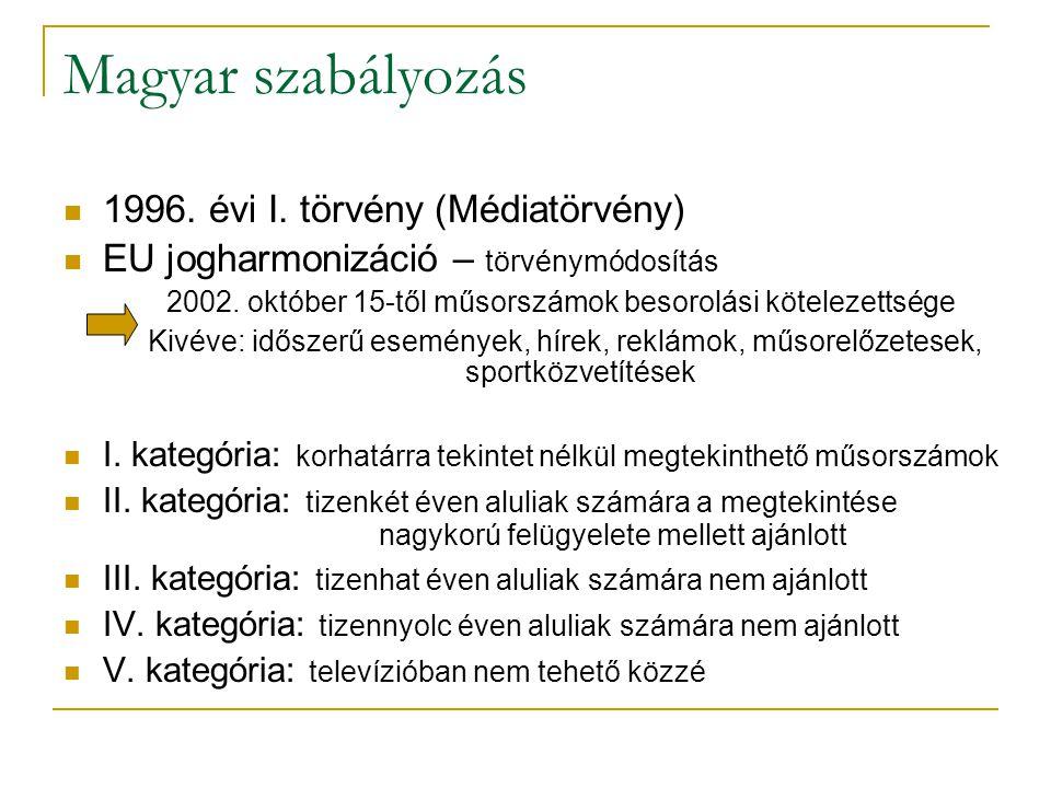 Magyar szabályozás  1996. évi I. törvény (Médiatörvény)  EU jogharmonizáció – törvénymódosítás 2002. október 15-től műsorszámok besorolási kötelezet