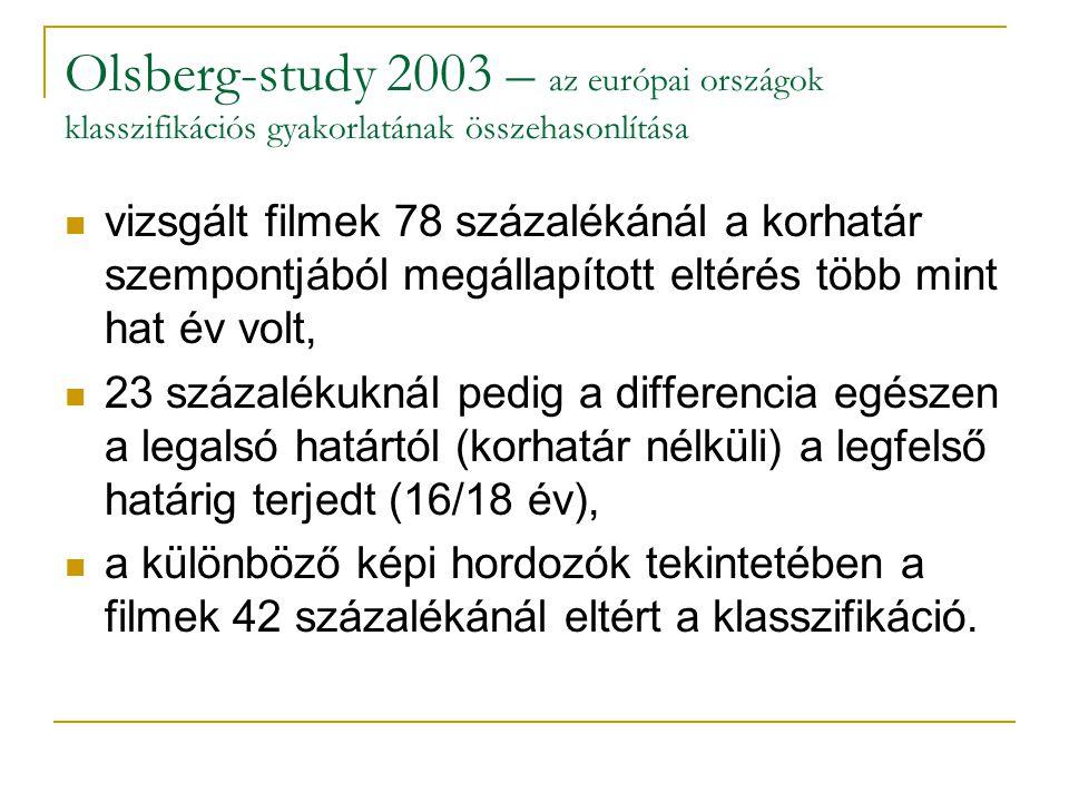 Olsberg-study 2003 – az európai országok klasszifikációs gyakorlatának összehasonlítása  vizsgált filmek 78 százalékánál a korhatár szempontjából meg