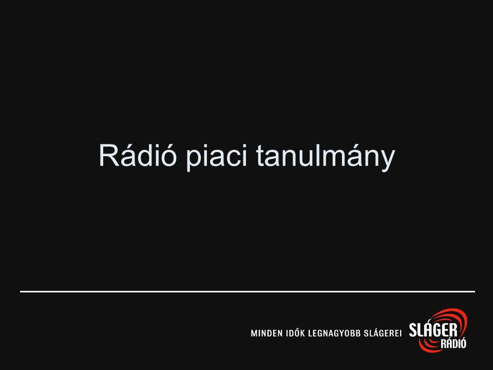 Múlt és Jelen Történeti áttekintés a magyar rádiózásról 1997-től napjainkig