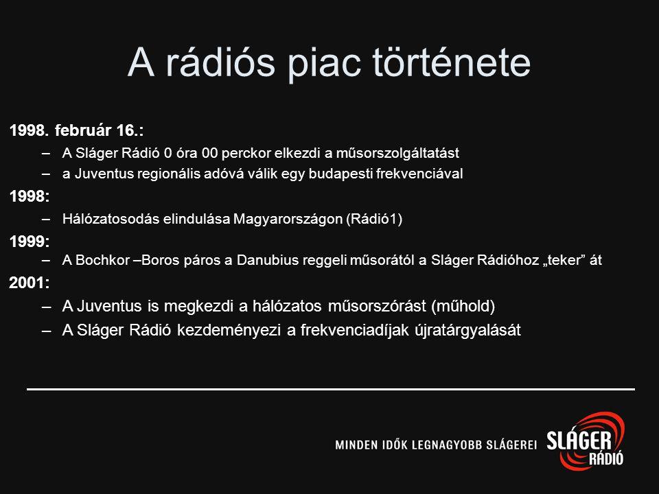 1997. eleje: –két kereskedelmi rádió pályázat kiírása: •Az akkori Danubius Rádió 11 adóból álló frekvenciáin •Egy új, 16 adóból álló kereskedelmi rádi