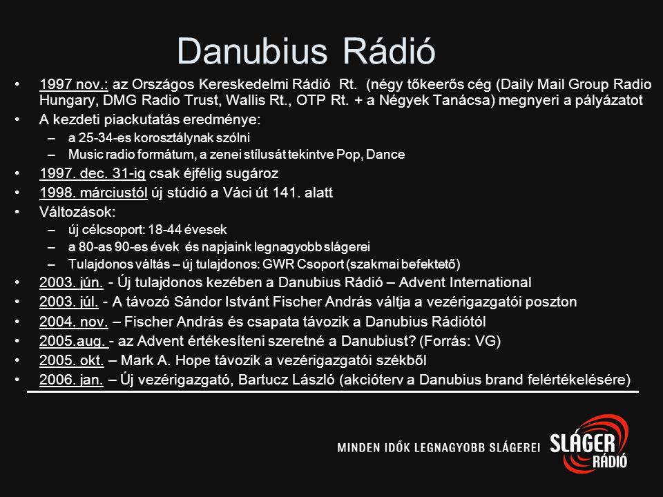 Sláger Rádió •1997-ben kiírt pályázaton Hungária Rádió Műsorszolgáltató Rt. néven pályázik •1997 novembere: megnyeri a pályázaton a 16 adóból álló adó