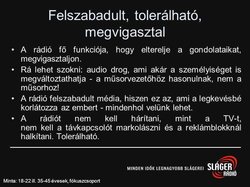 Esti rádiózás •Fiatalok este is hallgatnak rádiót. •Az idősebbek ilyenkor inkább TV-t néznek. •Az esti rádióhallgatásban nagyobb szerepet kaphatnak a