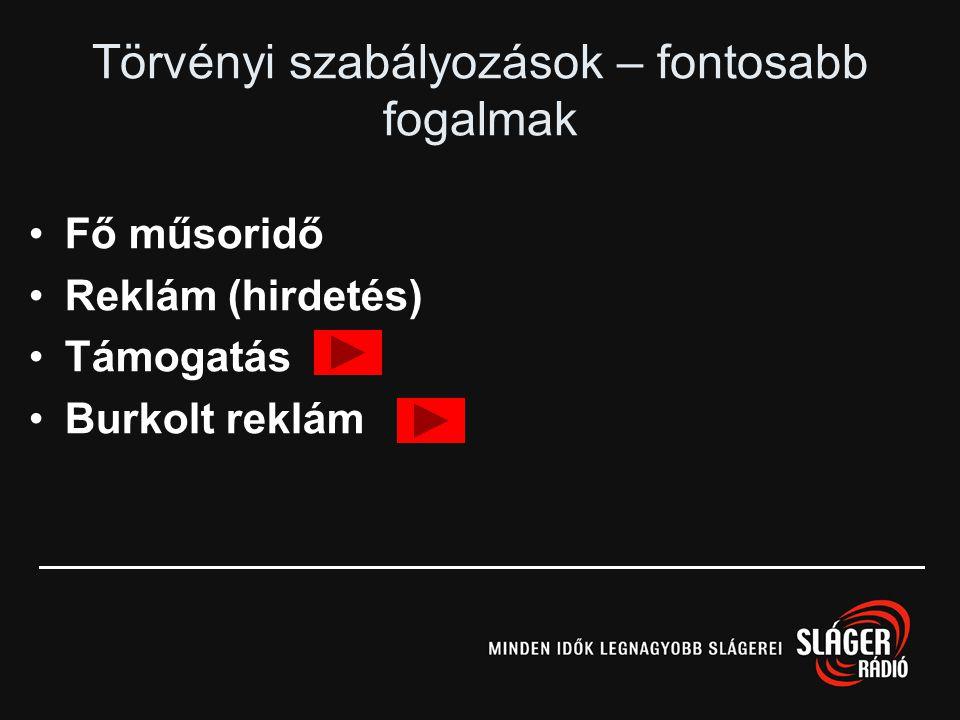 Sláger Rádió •1997-ben kiírt pályázaton Hungária Rádió Műsorszolgáltató Rt.