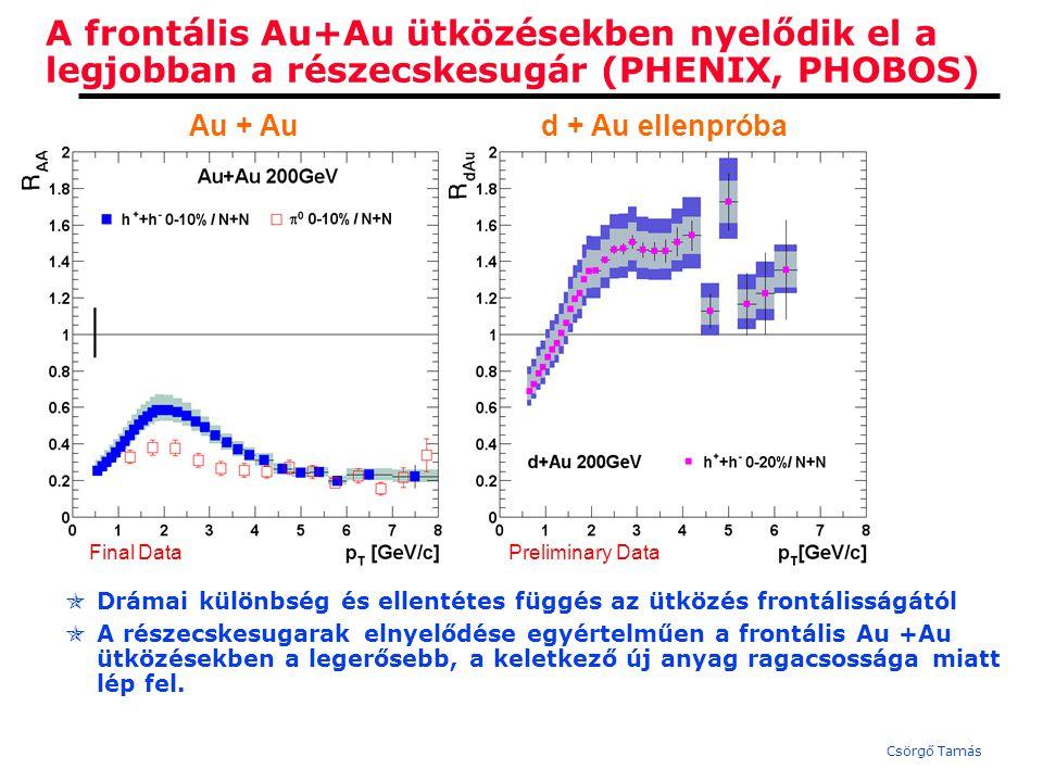 Csörgő Tamás Az elnyelődő befutó részecskesugár60-90% PHENIX Preliminary A kifutó részecskesugár nem nyelődik el A befutó sugár elnyelődik d+AuAu+Au kifutó átfutóbefutó Min Bias 0-10% PHENIX Preliminary  A horzsoló Au+Au a d+Au -hoz hasonló  A telitalálat Au+Au-ban új tulajdonság jelenik meg  elnyelődik a befutó részecskesugár PHENIX Előzetes eredmény, valamint STAR publikáció elbirálás alatt