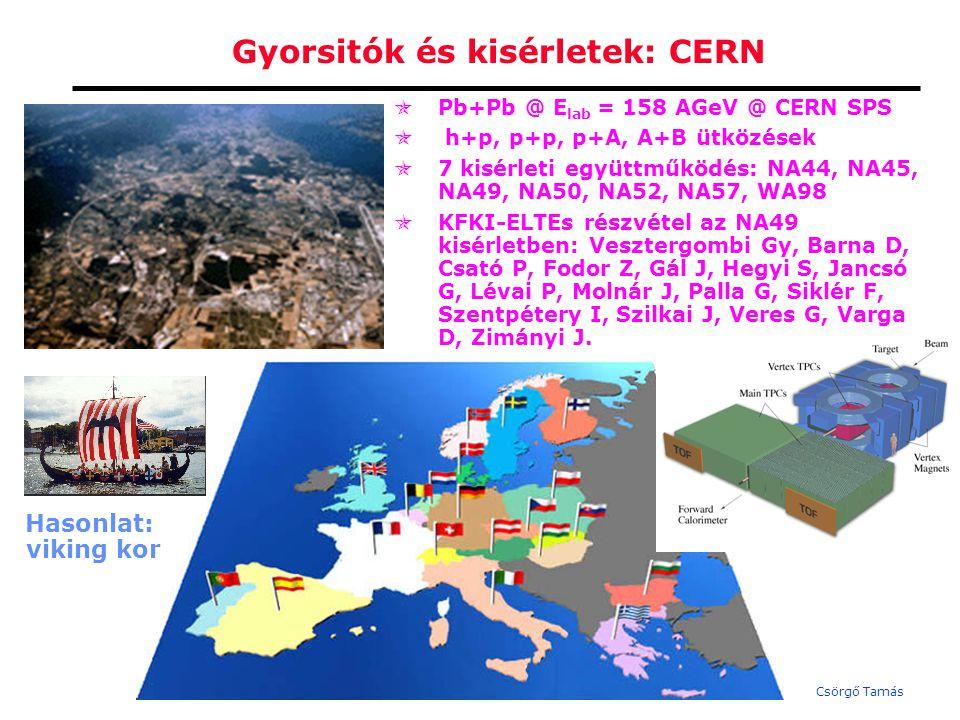 Csörgő Tamás  A kvarkok és a gluonok a bezáró szin-terek börtönéből kiszabadulhatnak  Kisérletek folynak a CERN SPS, a Brookhaveni Nemzeti Laboratórium Relativisztikus Nehézion Ütköztető (BNL RHIC, USA) gyorsitóknál 2000-től, 2007- tól pedig a CERNi LHC gyorsitónál (Genf, Európa) Nagy Bumm és Kis Bumm (2)