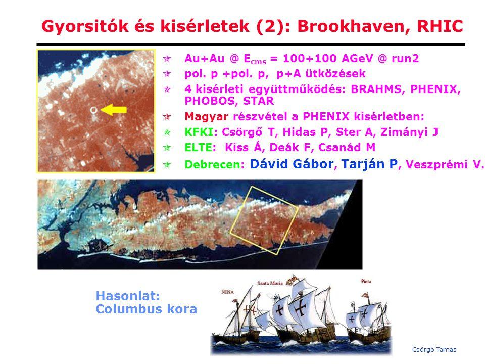 Csörgő Tamás  Pb+Pb @ E lab = 158 AGeV @ CERN SPS  h+p, p+p, p+A, A+B ütközések  7 kisérleti együttműködés: NA44, NA45, NA49, NA50, NA52, NA57, WA98  KFKI-ELTEs részvétel az NA49 kisérletben: Vesztergombi Gy, Barna D, Csató P, Fodor Z, Gál J, Hegyi S, Jancsó G, Lévai P, Molnár J, Palla G, Siklér F, Szentpétery I, Szilkai J, Veres G, Varga D, Zimányi J.