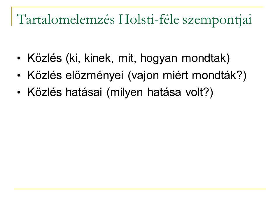Tartalomelemzés Holsti-féle szempontjai • Közlés (ki, kinek, mit, hogyan mondtak) • Közlés előzményei (vajon miért mondták?) • Közlés hatásai (milyen