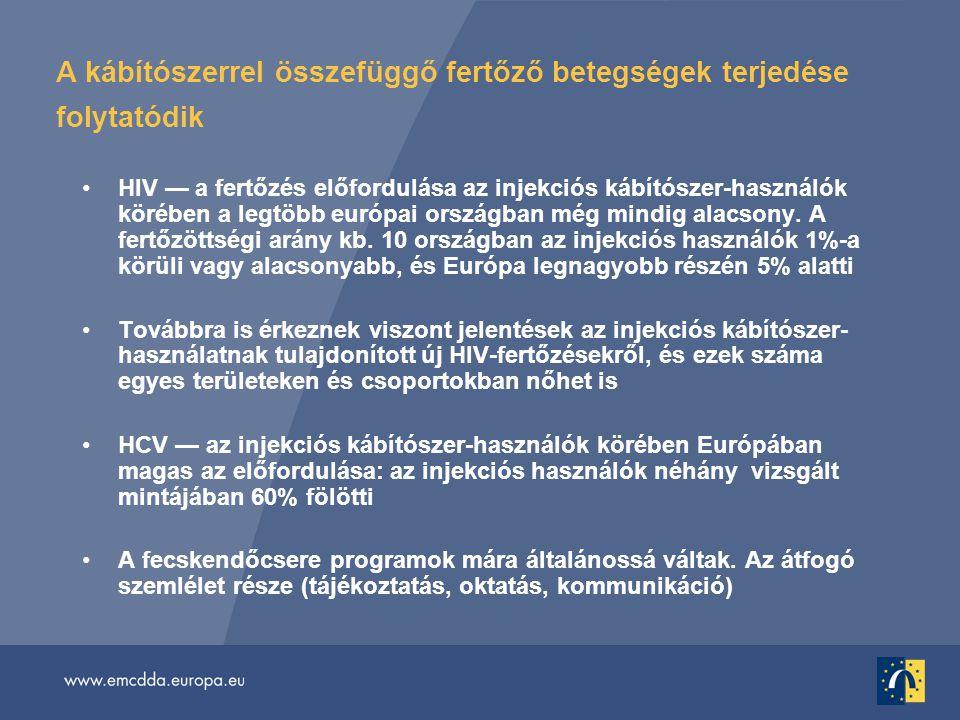 A kábítószerrel összefüggő fertőző betegségek terjedése folytatódik •HIV — a fertőzés előfordulása az injekciós kábítószer-használók körében a legtöbb európai országban még mindig alacsony.