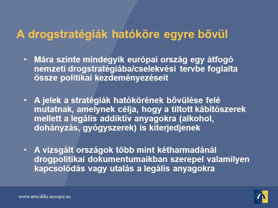 A drogstratégiák hatóköre egyre bővül •Mára szinte mindegyik európai ország egy átfogó nemzeti drogstratégiába/cselekvési tervbe foglalta össze politikai kezdeményezéseit •A jelek a stratégiák hatókörének bővülése felé mutatnak, amelynek célja, hogy a tiltott kábítószerek mellett a legális addiktív anyagokra (alkohol, dohányzás, gyógyszerek) is kiterjedjenek •A vizsgált országok több mint kétharmadánál drogpolitikai dokumentumaikban szerepel valamilyen kapcsolódás vagy utalás a legális anyagokra