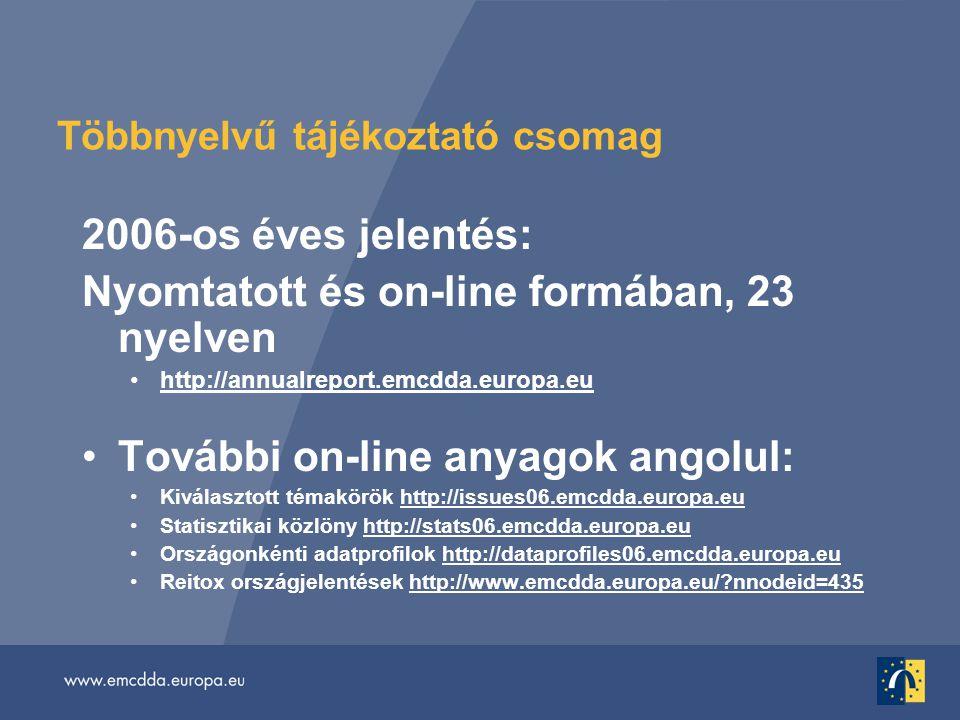 Többnyelvű tájékoztató csomag 2006-os éves jelentés: Nyomtatott és on-line formában, 23 nyelven •http://annualreport.emcdda.europa.euhttp://annualreport.emcdda.europa.eu •További on-line anyagok angolul: •Kiválasztott témakörök http://issues06.emcdda.europa.euhttp://issues06.emcdda.europa.eu •Statisztikai közlöny http://stats06.emcdda.europa.euhttp://stats06.emcdda.europa.eu •Országonkénti adatprofilok http://dataprofiles06.emcdda.europa.euhttp://dataprofiles06.emcdda.europa.eu •Reitox országjelentések http://www.emcdda.europa.eu/?nnodeid=435http://www.emcdda.europa.eu/?nnodeid=435