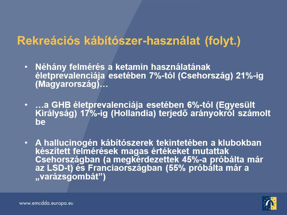 """Rekreációs kábítószer-használat (folyt.) •Néhány felmérés a ketamin használatának életprevalenciája esetében 7%-tól (Csehország) 21%-ig (Magyarország)… •…a GHB életprevalenciája esetében 6%-tól (Egyesült Királyság) 17%-ig (Hollandia) terjedő arányokról számolt be •A hallucinogén kábítószerek tekintetében a klubokban készített felmérések magas értékeket mutattak Csehországban (a megkérdezettek 45%-a próbálta már az LSD-t) és Franciaországban (55% próbálta már a """"varázsgombát )"""