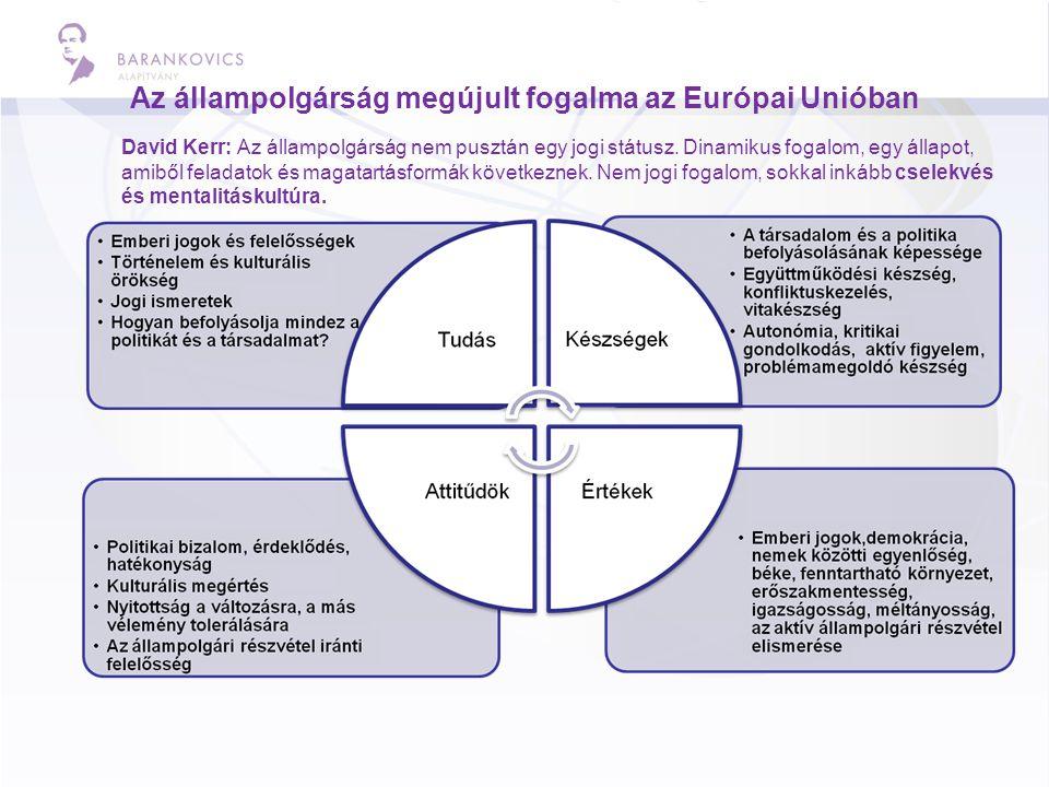 Az állampolgárság megújult fogalma az Európai Unióban David Kerr: Az állampolgárság nem pusztán egy jogi státusz. Dinamikus fogalom, egy állapot, amib