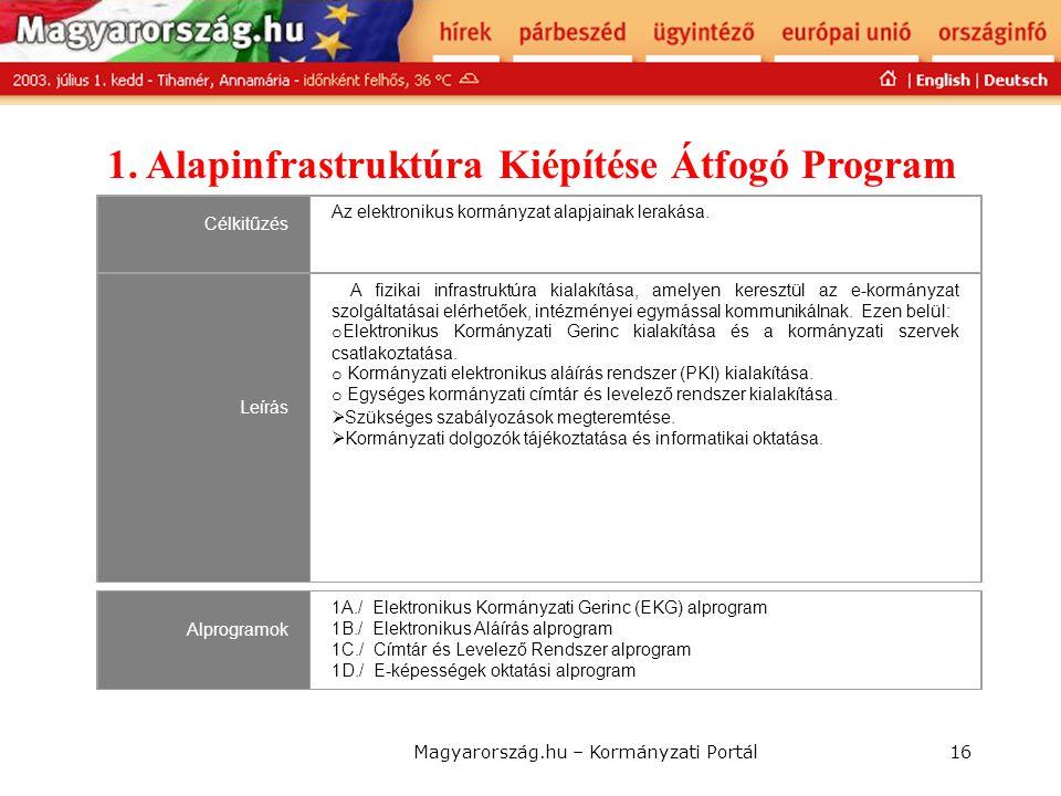 Magyarország.hu – Kormányzati Portál16 Alapinfrastruktúra Kiépítése Átfogó Program 1. Alapinfrastruktúra Kiépítése Átfogó Program Leírás  A fizikai i
