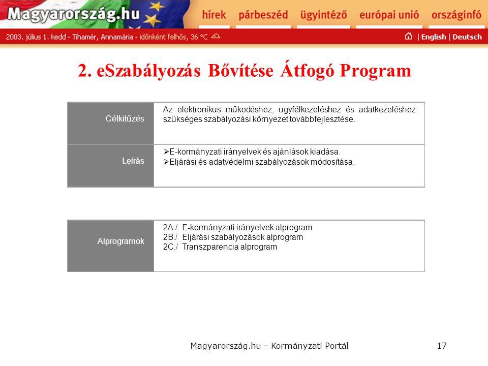 Magyarország.hu – Kormányzati Portál17 2. eSzabályozás Bővítése Átfogó Program Célkitűzés Az elektronikus működéshez, ügyfélkezeléshez és adatkezelésh