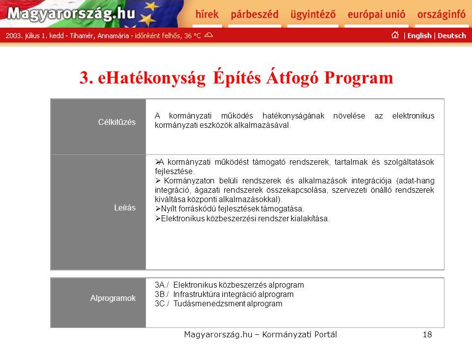 Magyarország.hu – Kormányzati Portál18 3. eHatékonyság Építés Átfogó Program Célkitűzés A kormányzati működés hatékonyságának növelése az elektronikus