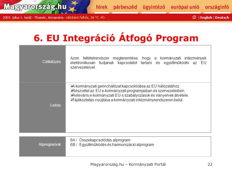 Magyarország.hu – Kormányzati Portál22 6. EU Integráció Átfogó Program Célkitűzés Azon feltételrendszer megteremtése, hogy a kormányzati intézmények e
