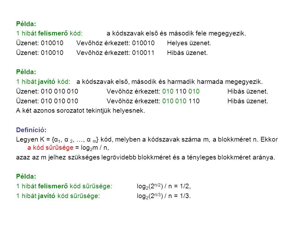 Példa: 1 hibát felismerő kód:a kódszavak első és második fele megegyezik. Üzenet: 010010Vevőhöz érkezett: 010010 Helyes üzenet. Üzenet: 010010Vevőhöz