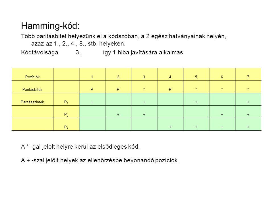 Hamming-kód: Több paritásbitet helyezünk el a kódszóban, a 2 egész hatványainak helyén, azaz az 1., 2., 4., 8., stb. helyeken. Kódtávolsága 3, így 1 h