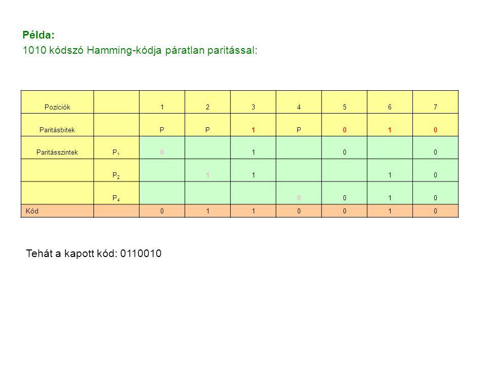 Példa: 1010 kódszó Hamming-kódja páratlan paritással: Pozíciók 1234567 Paritásbitek PP1P010 ParitásszintekP1P1 0 1 0 0 P2P2 11 10 P4P4 0010 Kód 011001