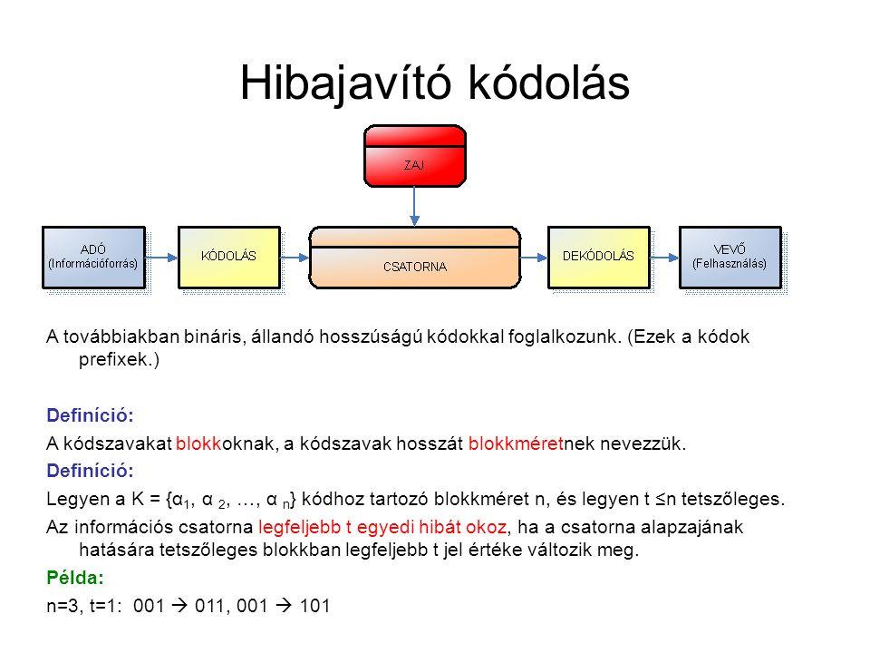 Hibajavító kódolás A továbbiakban bináris, állandó hosszúságú kódokkal foglalkozunk. (Ezek a kódok prefixek.) Definíció: A kódszavakat blokkoknak, a k