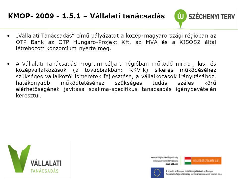 """KMOP- 2009 - 1.5.1 – Vállalati tanácsadás •""""Vállalati Tanácsadás című pályázatot a közép-magyarországi régióban az OTP Bank az OTP Hungaro-Projekt Kft, az MVA és a KISOSZ által létrehozott konzorcium nyerte meg."""