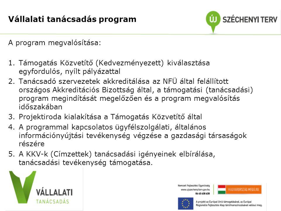 Vállalati tanácsadás program A program megvalósítása: 1.Támogatás Közvetítő (Kedvezményezett) kiválasztása egyfordulós, nyílt pályázattal 2.Tanácsadó szervezetek akkreditálása az NFÜ által felállított országos Akkreditációs Bizottság által, a támogatási (tanácsadási) program megindítását megelőzően és a program megvalósítás időszakában 3.Projektiroda kialakítása a Támogatás Közvetítő által 4.A programmal kapcsolatos ügyfélszolgálati, általános információnyújtási tevékenység végzése a gazdasági társaságok részére 5.A KKV-k (Címzettek) tanácsadási igényeinek elbírálása, tanácsadási tevékenység támogatása.