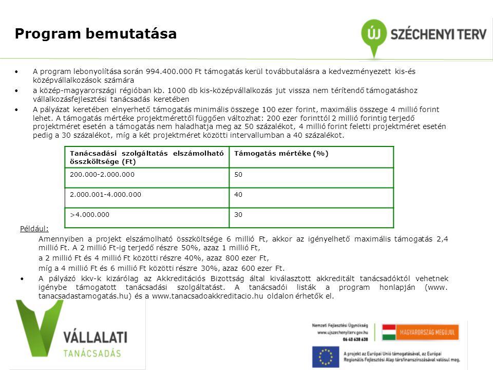 Program bemutatása •A program lebonyolítása során 994.400.000 Ft támogatás kerül továbbutalásra a kedvezményezett kis-és középvállalkozások számára •a