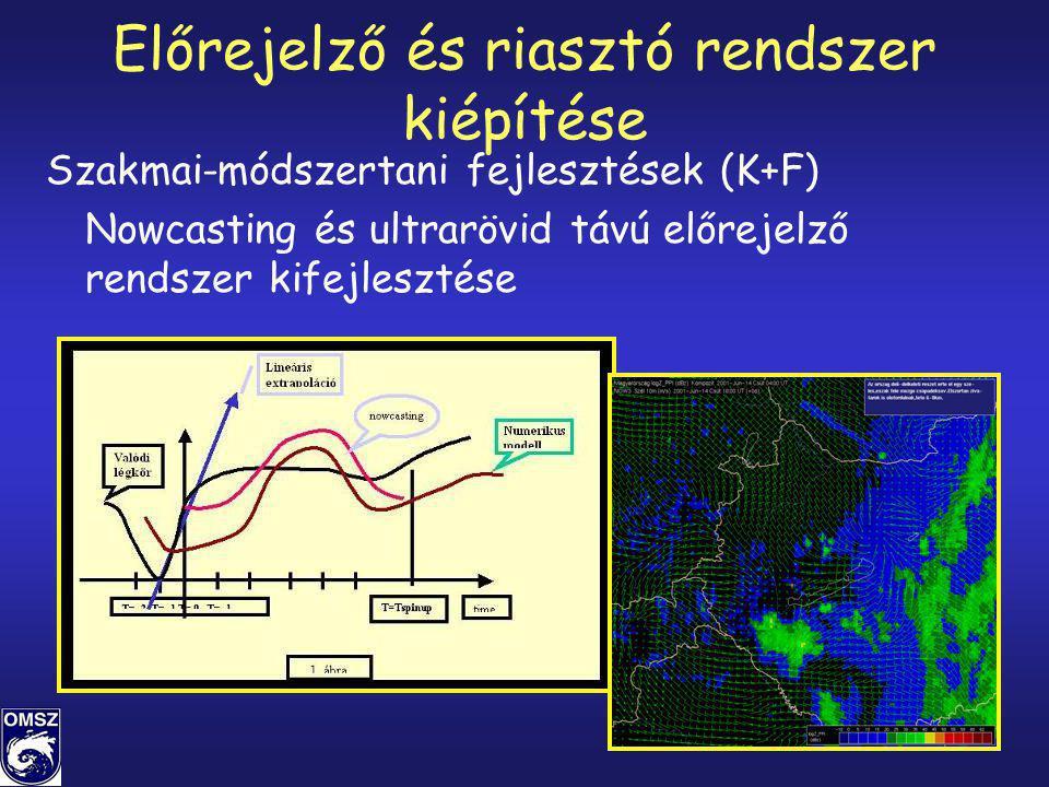 20/86 Előrejelző és riasztó rendszer kiépítése Szakmai-módszertani fejlesztések (K+F) Nowcasting és ultrarövid távú előrejelző rendszer kifejlesztése