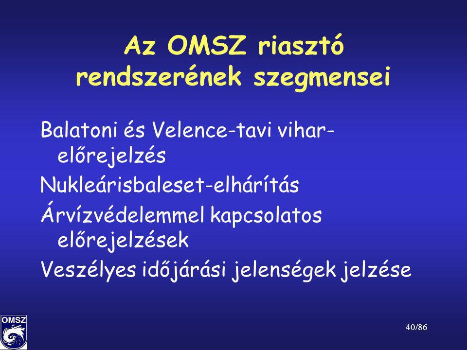 40/86 Az OMSZ riasztó rendszerének szegmensei Balatoni és Velence-tavi vihar- előrejelzés Nukleárisbaleset-elhárítás Árvízvédelemmel kapcsolatos előre