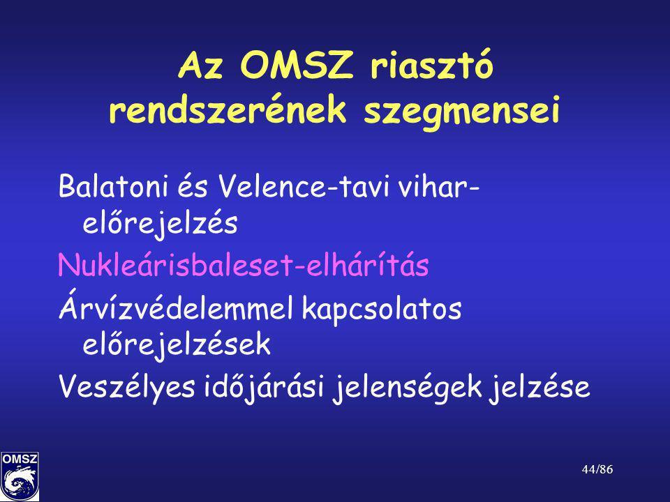 44/86 Az OMSZ riasztó rendszerének szegmensei Balatoni és Velence-tavi vihar- előrejelzés Nukleárisbaleset-elhárítás Árvízvédelemmel kapcsolatos előre