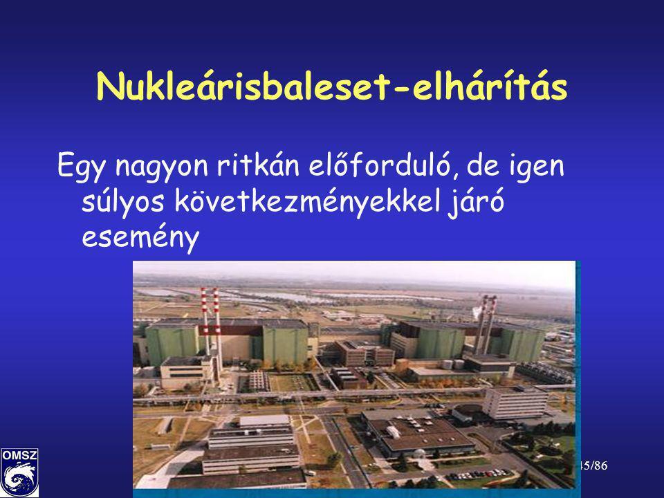 45/86 Nukleárisbaleset-elhárítás Egy nagyon ritkán előforduló, de igen súlyos következményekkel járó esemény