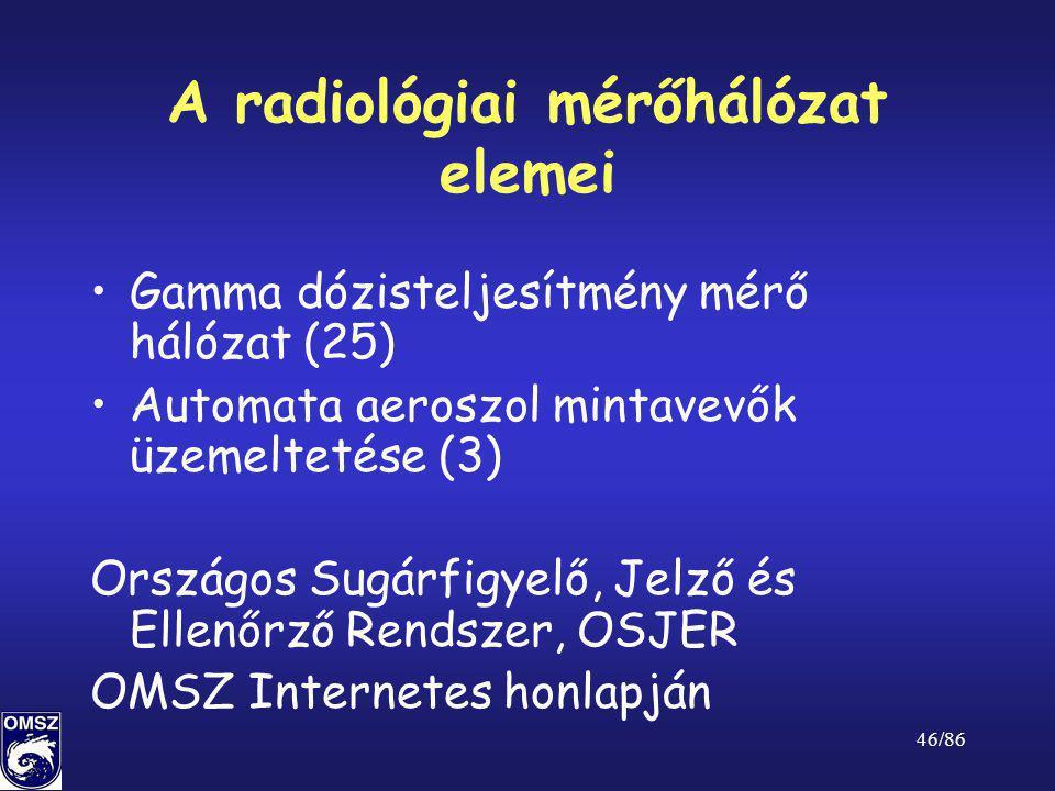 46/86 A radiológiai mérőhálózat elemei •Gamma dózisteljesítmény mérő hálózat (25) •Automata aeroszol mintavevők üzemeltetése (3) Országos Sugárfigyelő