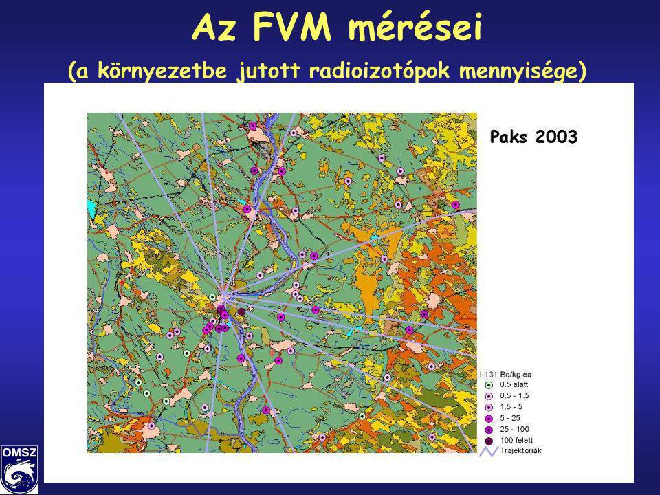 50/86 Az FVM mérései (a környezetbe jutott radioizotópok mennyisége)