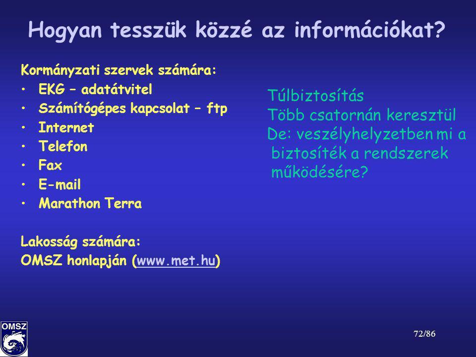 72/86 Hogyan tesszük közzé az információkat? Kormányzati szervek számára: •EKG – adatátvitel •Számítógépes kapcsolat – ftp •Internet •Telefon •Fax •E-