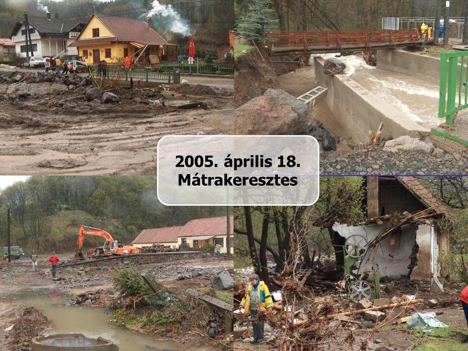 39/86 OMSZ és a katasztrófavédelem együttműködése •1970 – tiszai árvíz (naponta készültek csapadék előrejelzések a veszélyeztetett területre) •1986 – Csernobil (napi időjárás előrejelzések és trajektória számítások) •1990-es évek – hóhelyzetek, árvízhelyzetek (napi kapcsolat a döntéshozókkal)