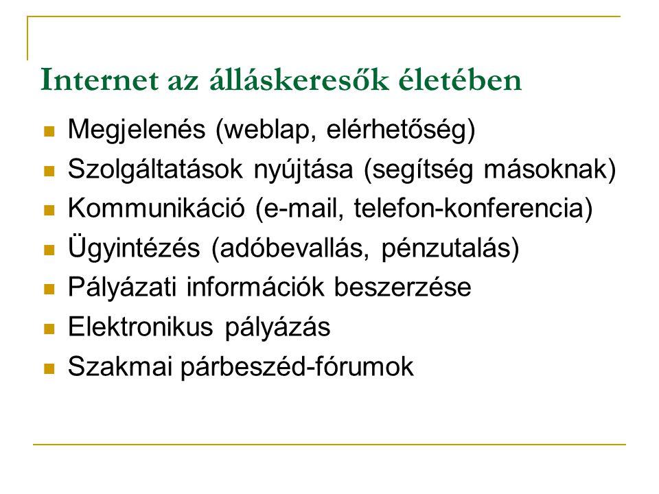 Internet az álláskeresők életében  Megjelenés (weblap, elérhetőség)  Szolgáltatások nyújtása (segítség másoknak)  Kommunikáció (e-mail, telefon-konferencia)  Ügyintézés (adóbevallás, pénzutalás)  Pályázati információk beszerzése  Elektronikus pályázás  Szakmai párbeszéd-fórumok