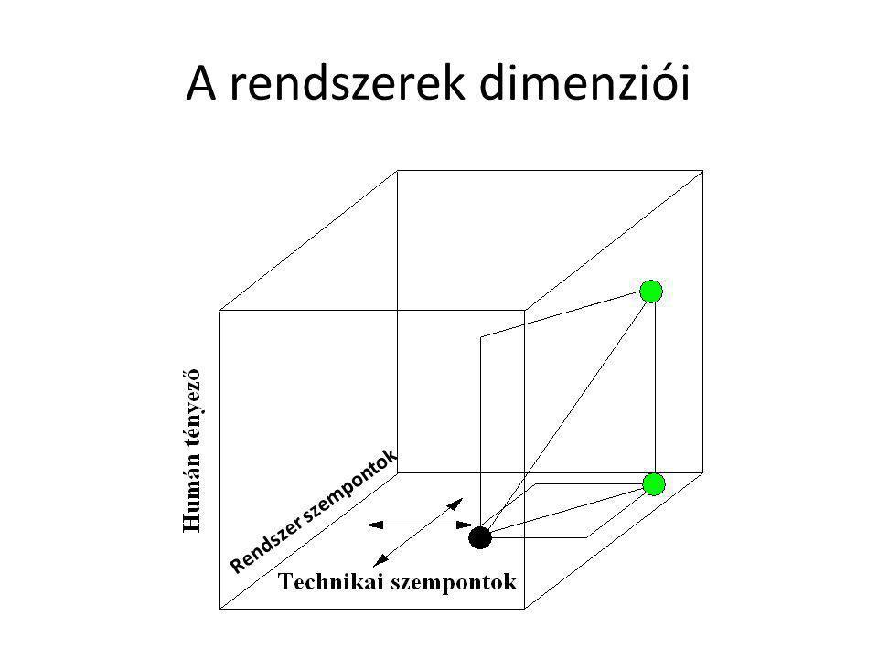 A rendszerek dimenziói Rendszer szempontok