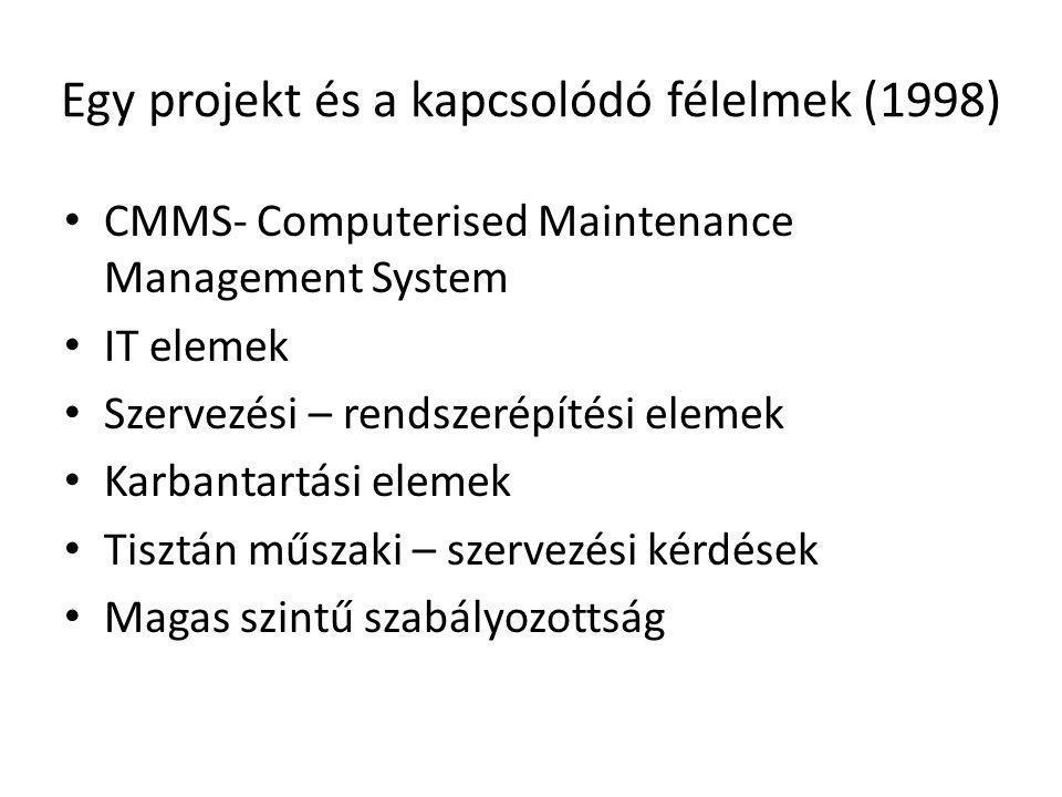 Egy projekt és a kapcsolódó félelmek (1998) • CMMS- Computerised Maintenance Management System • IT elemek • Szervezési – rendszerépítési elemek • Karbantartási elemek • Tisztán műszaki – szervezési kérdések • Magas szintű szabályozottság