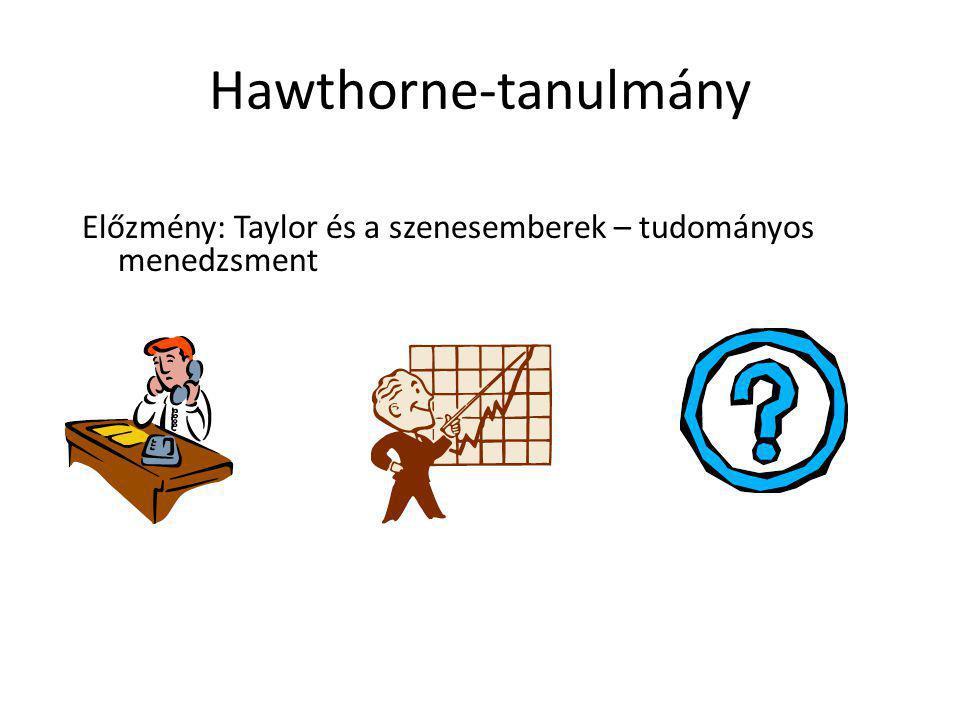 Hawthorne-tanulmány George Mayo (1880 – 1949) és csapata 1924-1932