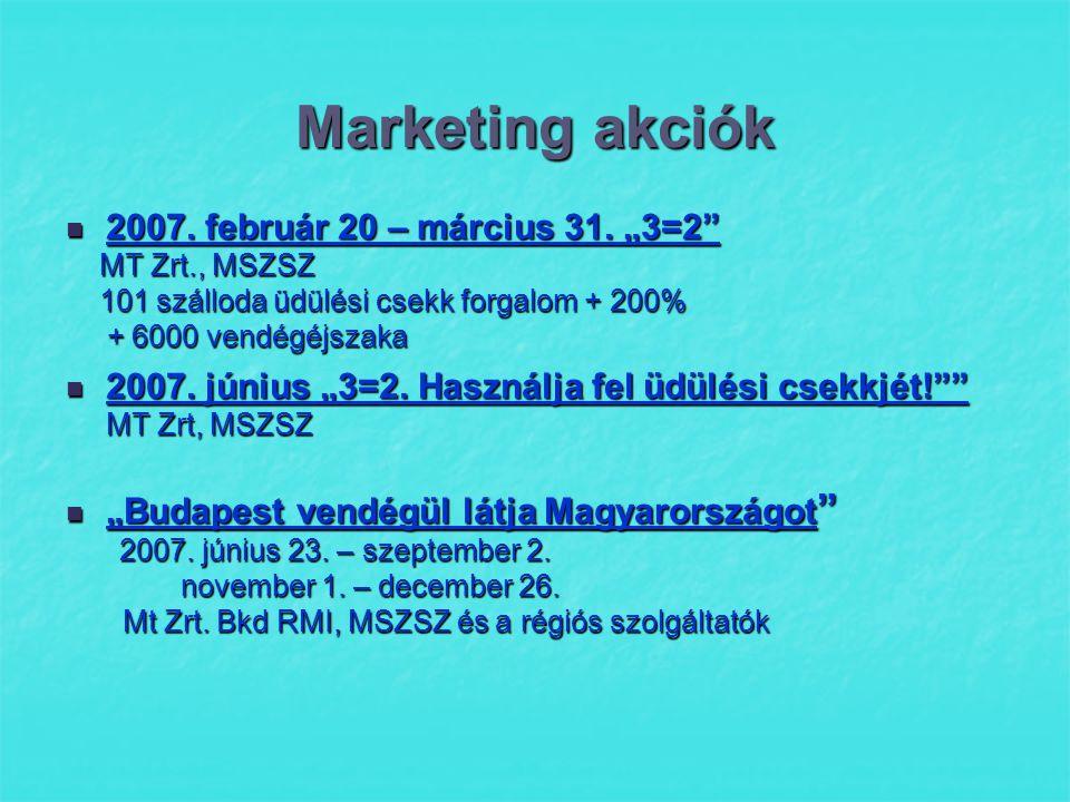 Marketing akciók  2007. február 20 – március 31.
