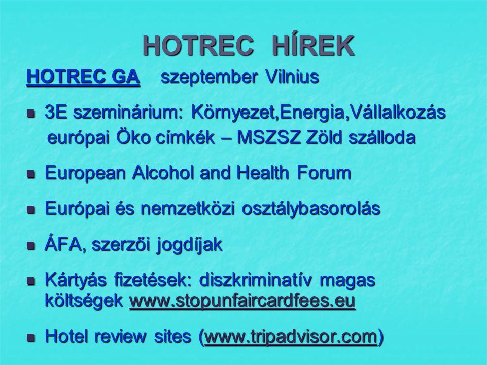 HOTREC HÍREK HOTREC GA szeptember Vilnius  3E szeminárium: Környezet,Energia,Vállalkozás európai Öko címkék – MSZSZ Zöld szálloda európai Öko címkék – MSZSZ Zöld szálloda  European Alcohol and Health Forum  Európai és nemzetközi osztálybasorolás  ÁFA, szerzői jogdíjak  Kártyás fizetések: diszkriminatív magas költségek www.stopunfaircardfees.eu www.stopunfaircardfees.eu  Hotel review sites (www.tripadvisor.com) www.tripadvisor.com