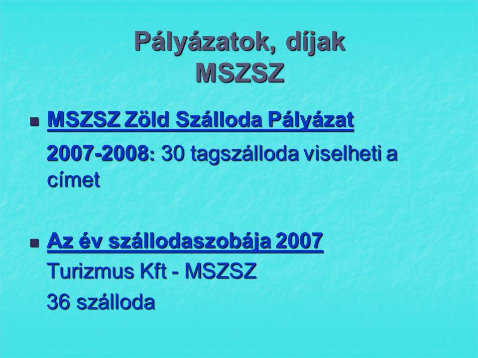 Pályázatok, díjak MSZSZ  MSZSZ Zöld Szálloda Pályázat 2007-2008 : 30 tagszálloda viselheti a címet 2007-2008 : 30 tagszálloda viselheti a címet  Az év szállodaszobája 2007 Turizmus Kft - MSZSZ Turizmus Kft - MSZSZ 36 szálloda 36 szálloda