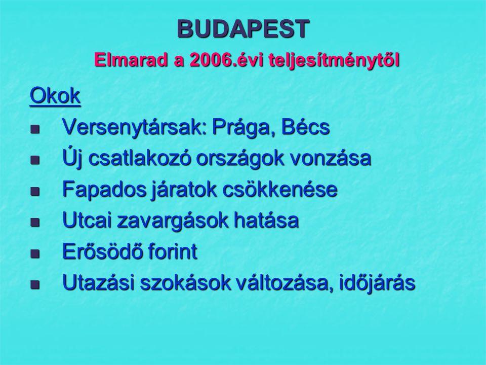 2008 Tavaszi Tagértekezlet Balaton? ww.hah.hu ww.hah.hu